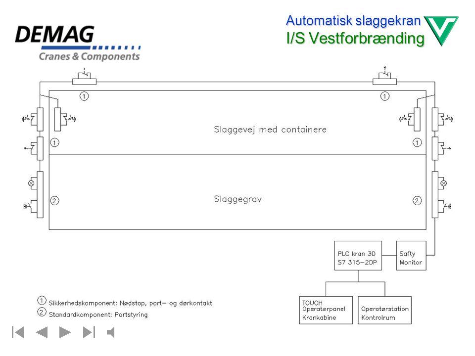 Tegninger fra DEMAG Automatisk slaggekran I/S Vestforbrænding Demag Cranes & Components A/S adr. Måløv Teknikerby 2 postnr. 2760 Måløv tlf. 44 82 84 0