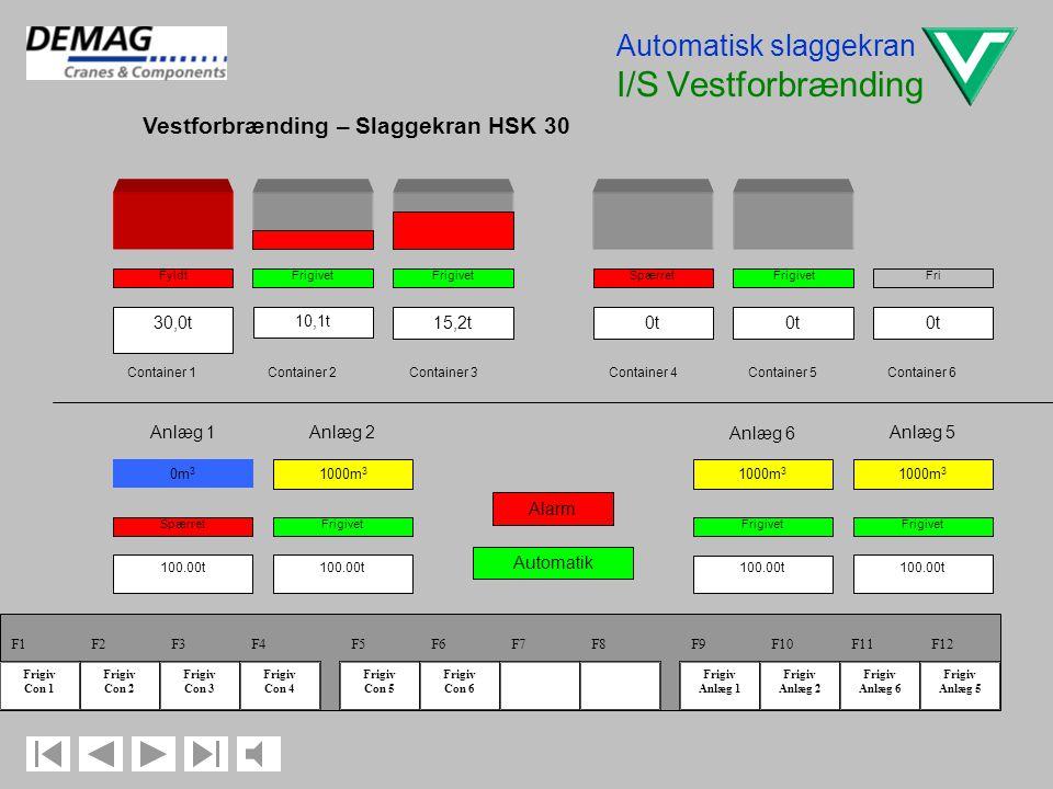 Automatisk slaggekran I/S Vestforbrænding Operatørstation i kontrolrum PC med HMI Simatic WinCC Afspærringsanlæg: Porte og døre ved kørevej / Kabinesi