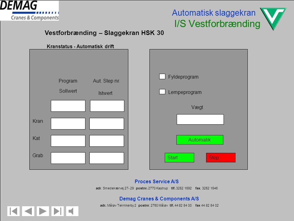 Vestforbrænding – Slaggekran HSK 30 Slaggevej Lukket Åben Afspærringsanlæg Status for porte,døre og nødstop ved slaggevej Nødstop Automatisk slaggekra