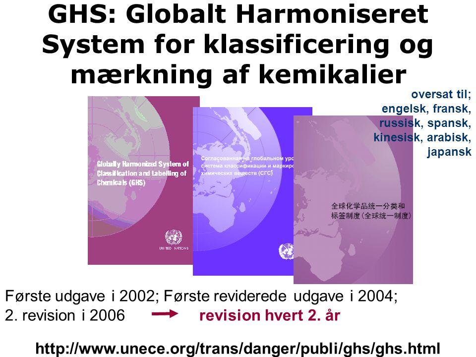 Første udgave i 2002; Første reviderede udgave i 2004; 2. revision i 2006 revision hvert 2. år http://www.unece.org/trans/danger/publi/ghs/ghs.html GH