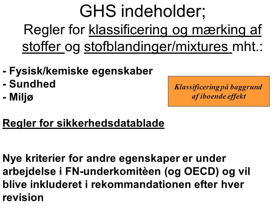 GHS indeholder; Regler for klassificering og mærking af stoffer og stofblandinger/mixtures mht.: Klassificering på baggrund af iboende effekt - Fysisk