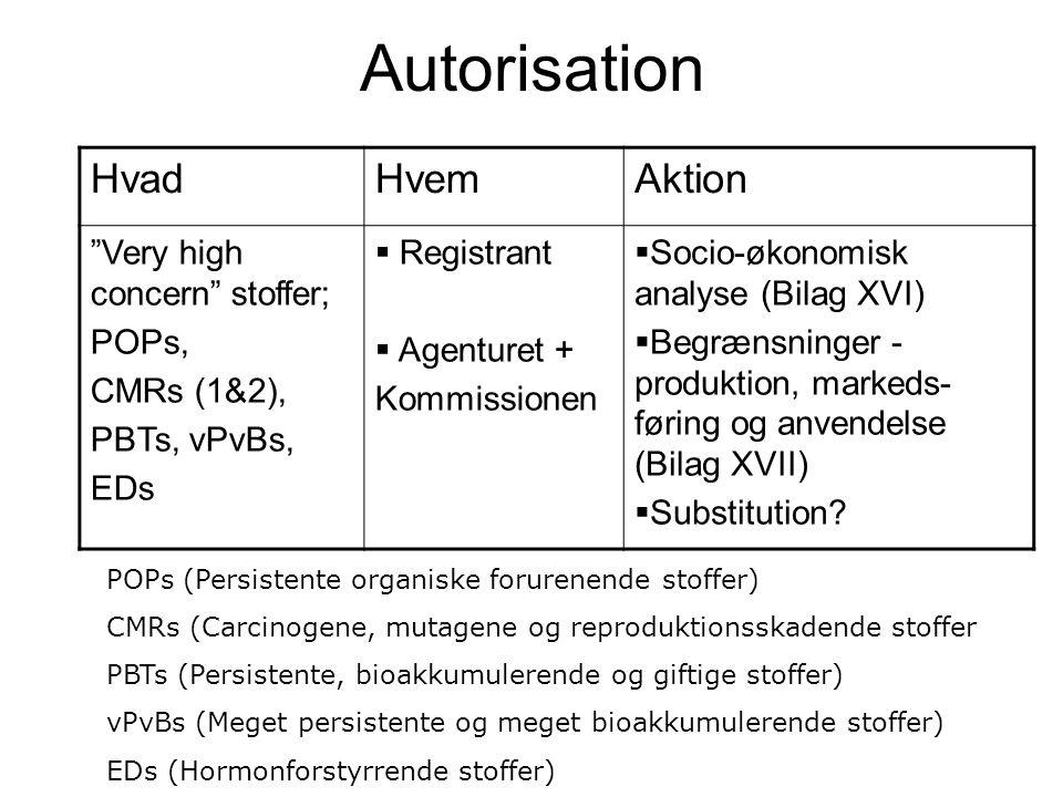 "Autorisation HvadHvemAktion ""Very high concern"" stoffer; POPs, CMRs (1&2), PBTs, vPvBs, EDs  Registrant  Agenturet + Kommissionen  Socio-økonomisk"