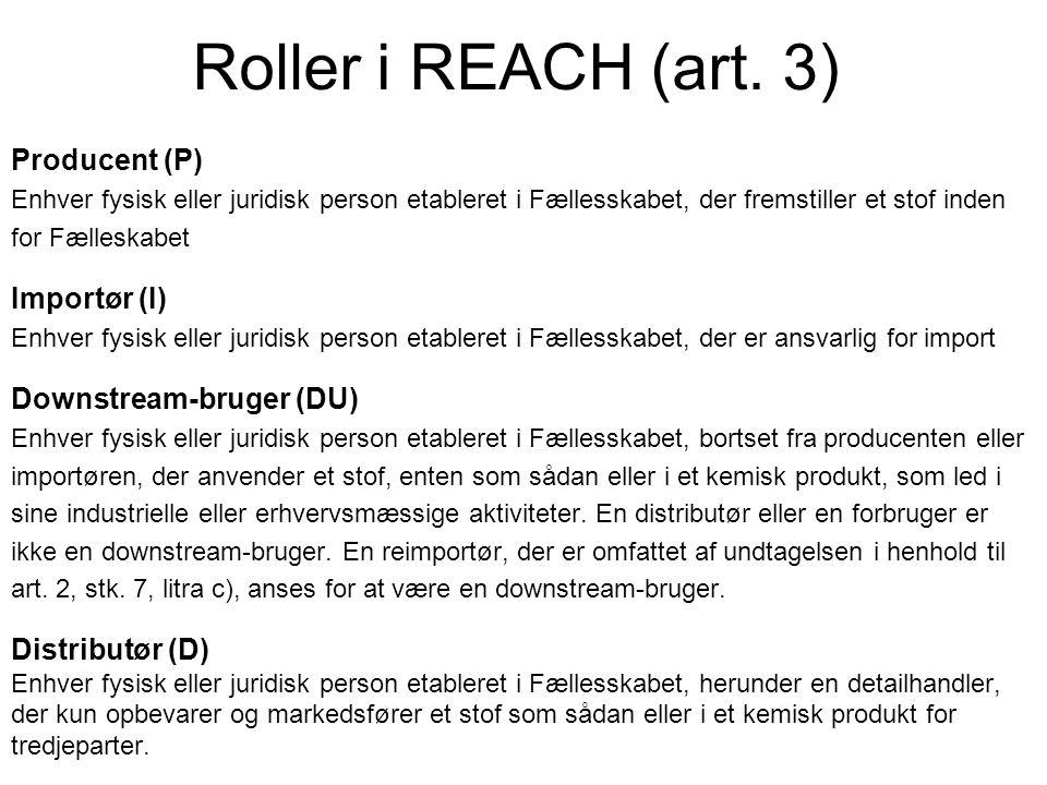 Roller i REACH (art. 3) Producent (P) Enhver fysisk eller juridisk person etableret i Fællesskabet, der fremstiller et stof inden for Fælleskabet Impo