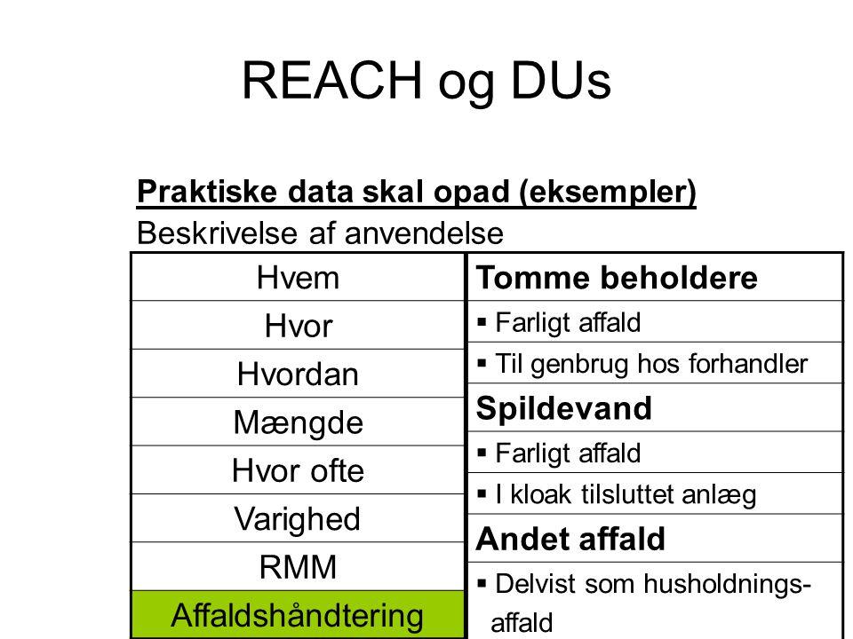 REACH og DUs Praktiske data skal opad (eksempler) Beskrivelse af anvendelse Tomme beholdere  Farligt affald  Til genbrug hos forhandler Spildevand 