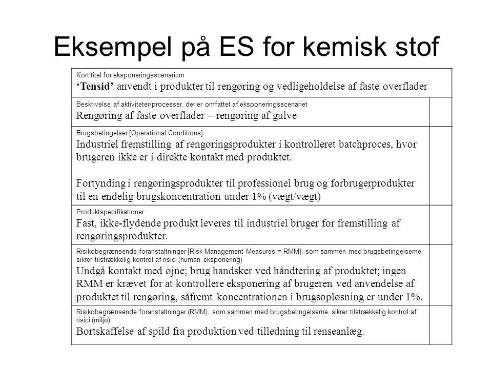 Eksempel på ES for kemisk stof Kort titel for eksponeringsscenarium 'Tensid' anvendt i produkter til rengøring og vedligeholdelse af faste overflader