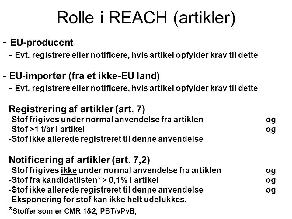Rolle i REACH (artikler) - EU-producent - Evt. registrere eller notificere, hvis artikel opfylder krav til dette - EU-importør (fra et ikke-EU land) -