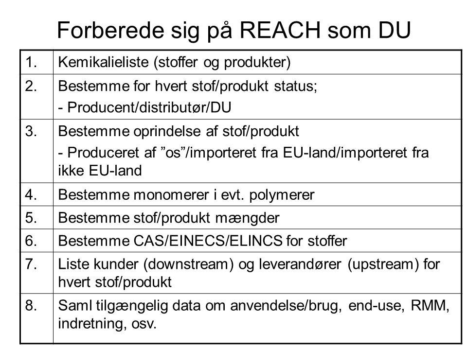 Forberede sig på REACH som DU 1.Kemikalieliste (stoffer og produkter) 2.Bestemme for hvert stof/produkt status; - Producent/distributør/DU 3.Bestemme