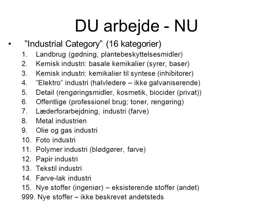 """DU arbejde - NU •""""Industrial Category"""" (16 kategorier) 1.Landbrug (gødning, plantebeskyttelsesmidler) 2.Kemisk industri: basale kemikalier (syrer, bas"""