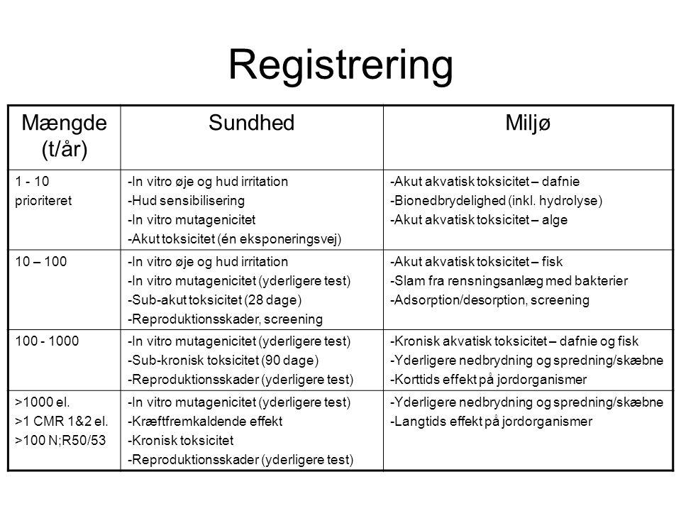 Præ-registrering •Stofnavn •CAS-nr.