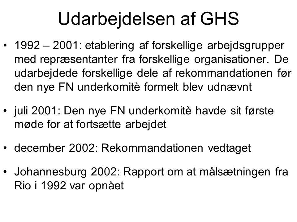 Udarbejdelsen af GHS •1992 – 2001: etablering af forskellige arbejdsgrupper med repræsentanter fra forskellige organisationer. De udarbejdede forskell
