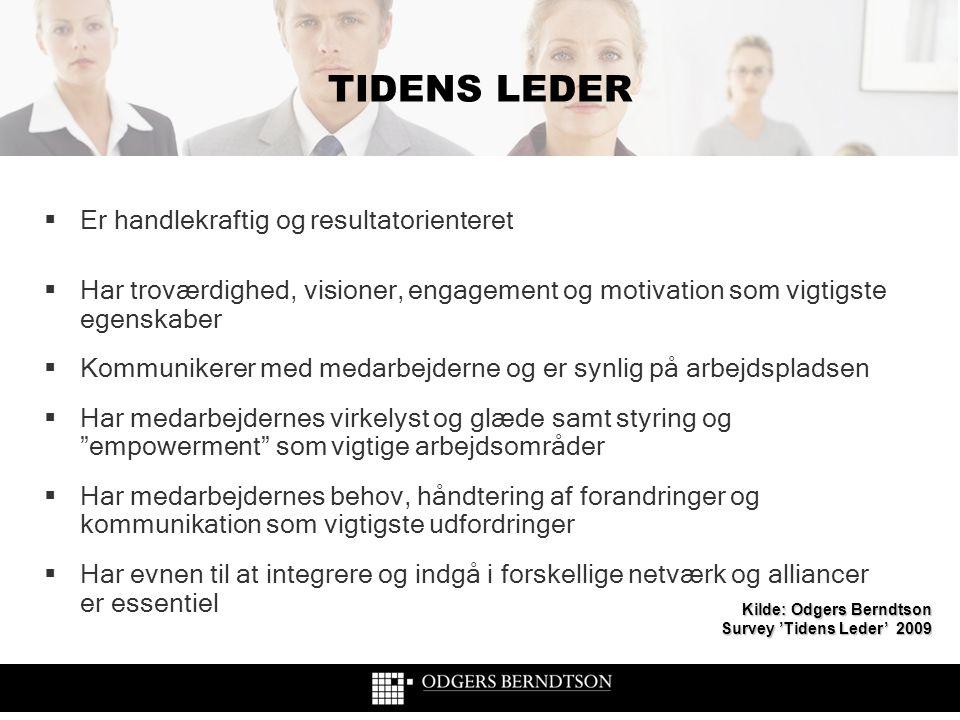 TIDENS LEDER  Er handlekraftig og resultatorienteret  Har troværdighed, visioner, engagement og motivation som vigtigste egenskaber  Kommunikerer m