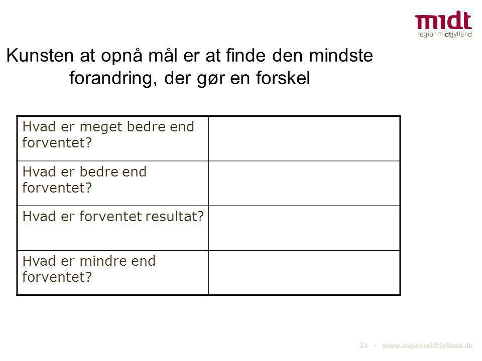 23 ▪ www.regionmidtjylland.dk Kunsten at opnå mål er at finde den mindste forandring, der gør en forskel Hvad er meget bedre end forventet? Hvad er be