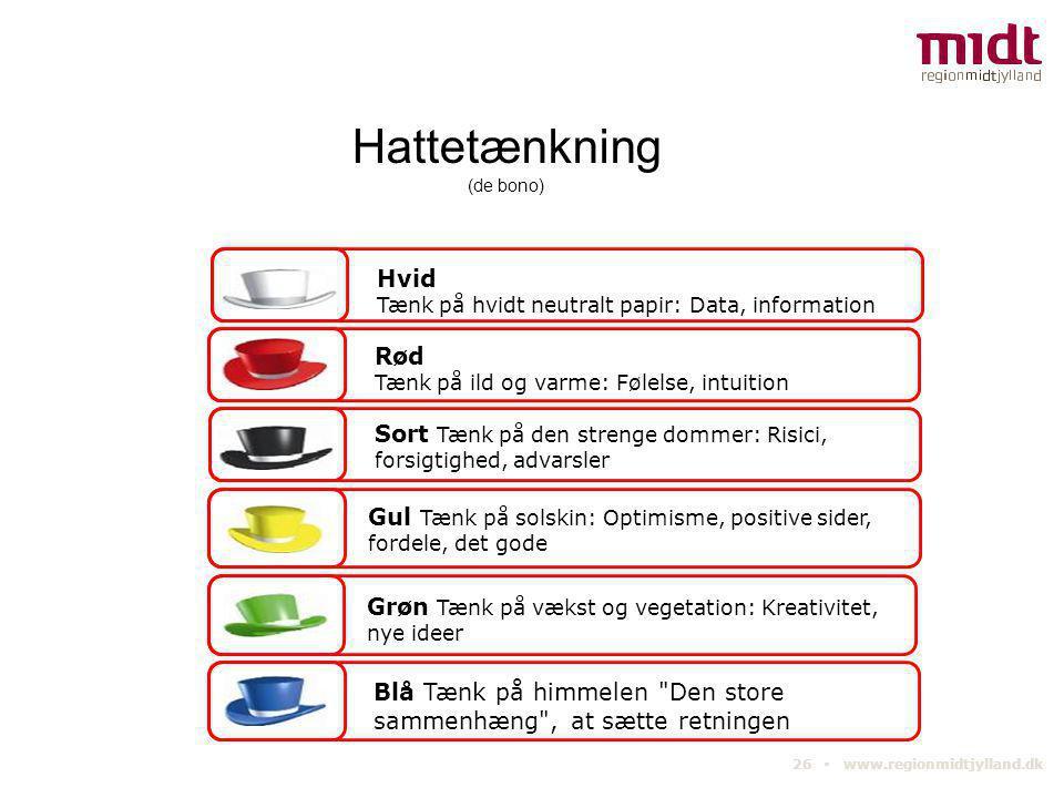 26 ▪ www.regionmidtjylland.dk Hattetænkning (de bono) Hvid Tænk på hvidt neutralt papir: Data, information Rød Tænk på ild og varme: Følelse, intuitio