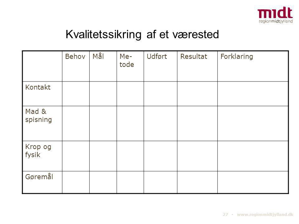 27 ▪ www.regionmidtjylland.dk Kvalitetssikring af et værested BehovMålMe- tode UdførtResultatForklaring Kontakt Mad & spisning Krop og fysik Gøremål