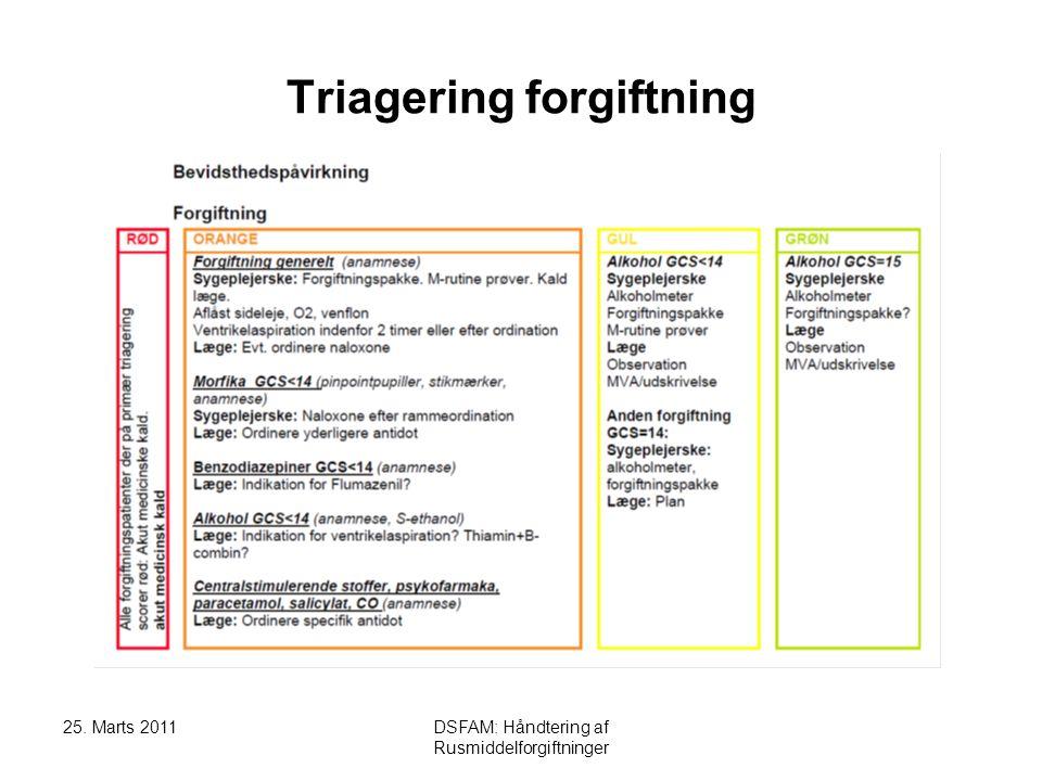 25. Marts 2011DSFAM: Håndtering af Rusmiddelforgiftninger Triagering forgiftning