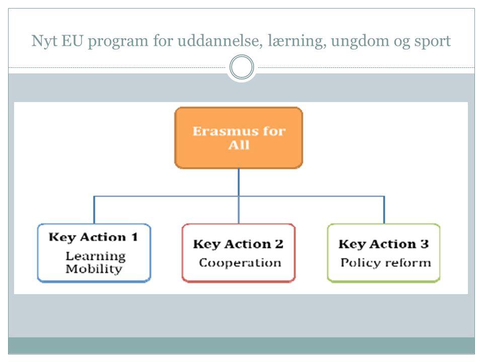 Nyt EU program for uddannelse, lærning, ungdom og sport