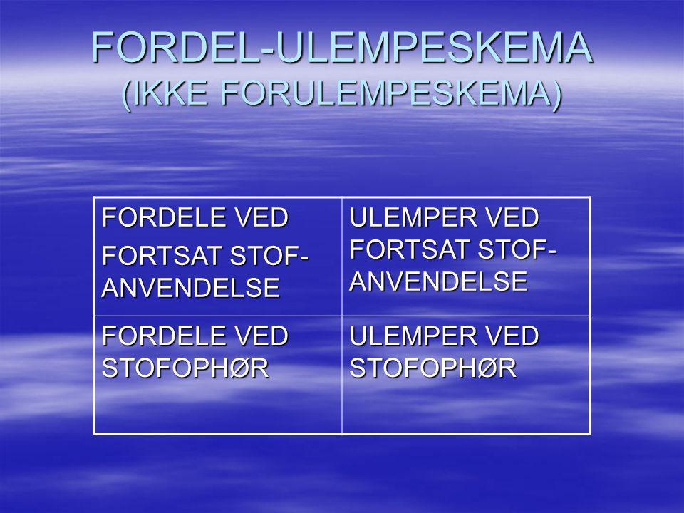 FORDEL-ULEMPESKEMA (IKKE FORULEMPESKEMA) FORDELE VED FORTSAT STOF- ANVENDELSE ULEMPER VED FORTSAT STOF- ANVENDELSE FORDELE VED STOFOPHØR ULEMPER VED S