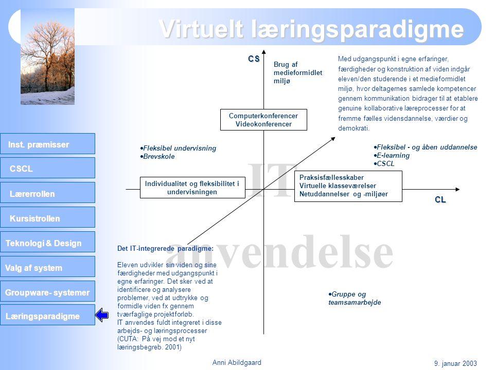 CSCL Lærerrollen Kursistrollen Teknologi & Design Valg af system Groupware- systemer Inst. præmisser Læringsparadigme 9. januar 2003 Anni Abildgaard I