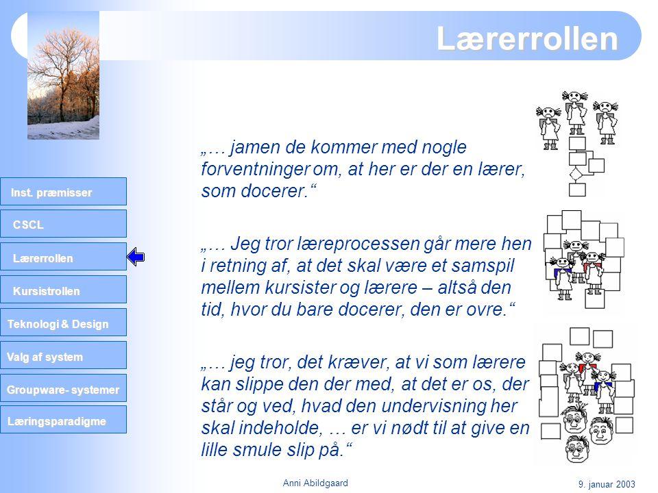 CSCL Lærerrollen Kursistrollen Teknologi & Design Valg af system Groupware- systemer Inst. præmisser Læringsparadigme 9. januar 2003 Anni Abildgaard L
