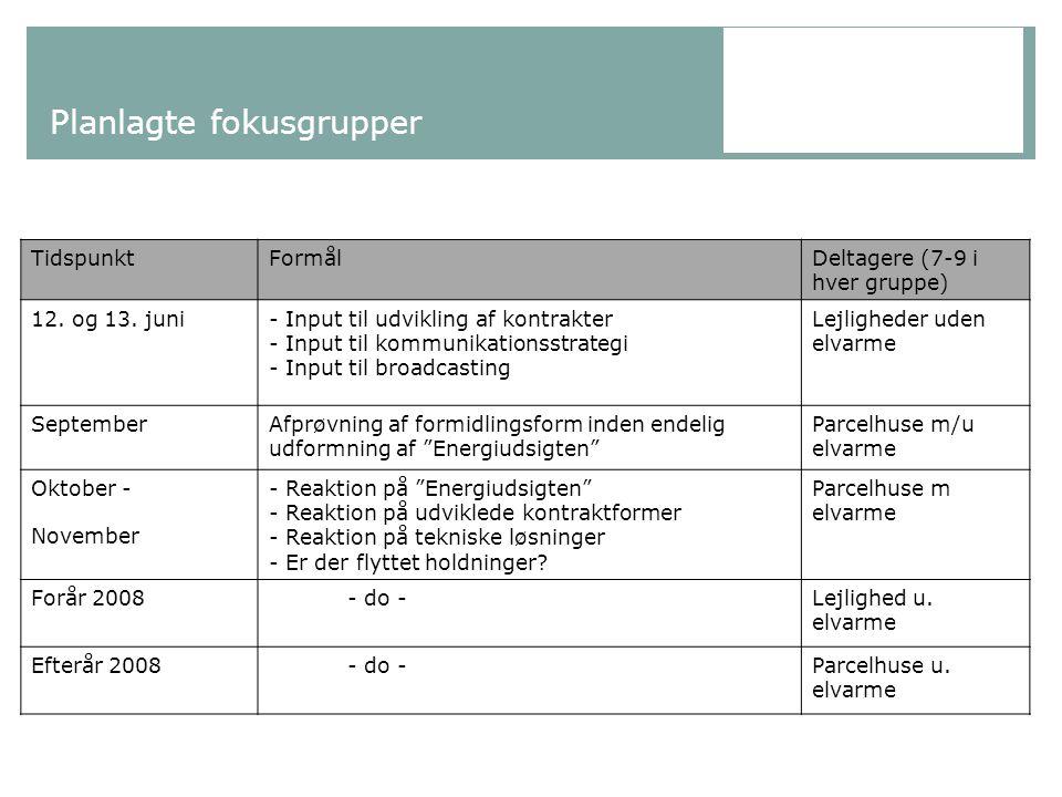 TidspunktFormålDeltagere (7-9 i hver gruppe) 12.og 13.