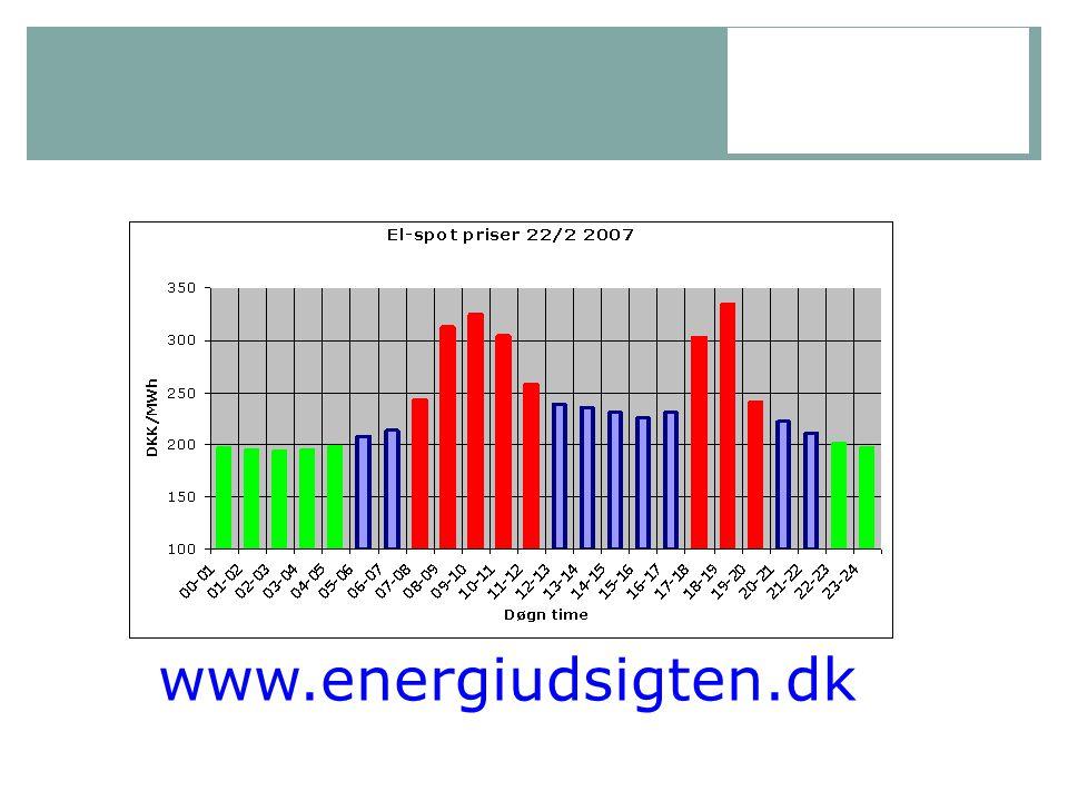 www.energiudsigten.dk