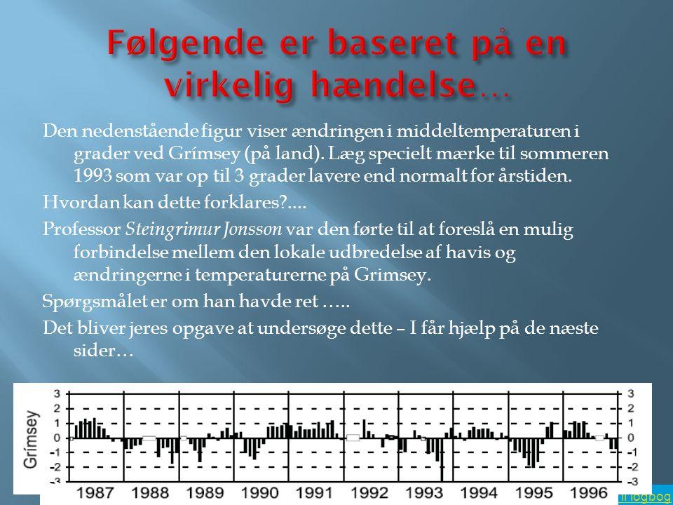 Til logbogTil SatteliteEye Is og klima Sammenhæng mellem havis og lokalt klima.