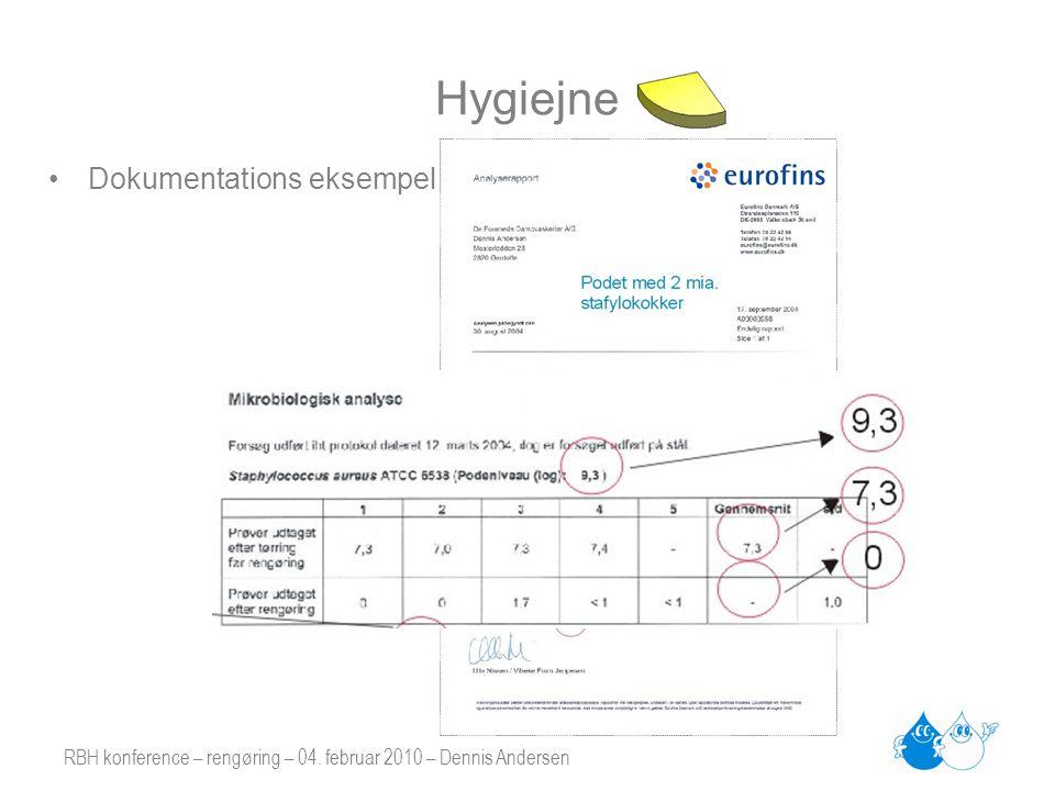 RBH konference – rengøring – 04. februar 2010 – Dennis Andersen Hygiejne •Dokumentations eksempel