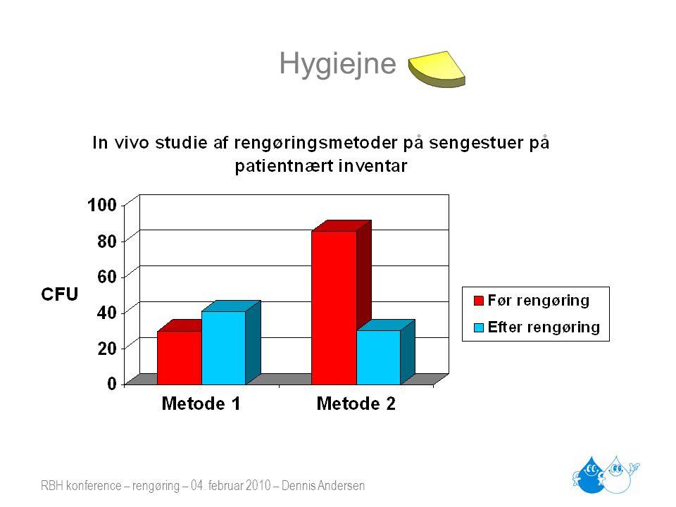 RBH konference – rengøring – 04. februar 2010 – Dennis Andersen Hygiejne