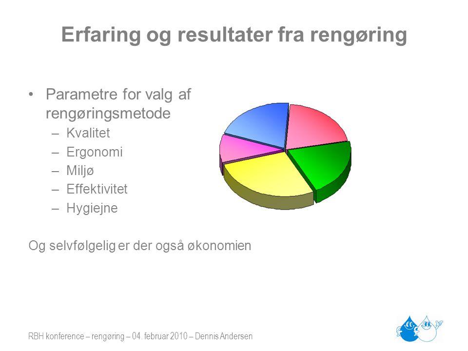 RBH konference – rengøring – 04. februar 2010 – Dennis Andersen Erfaring og resultater fra rengøring •Parametre for valg af rengøringsmetode –Kvalitet