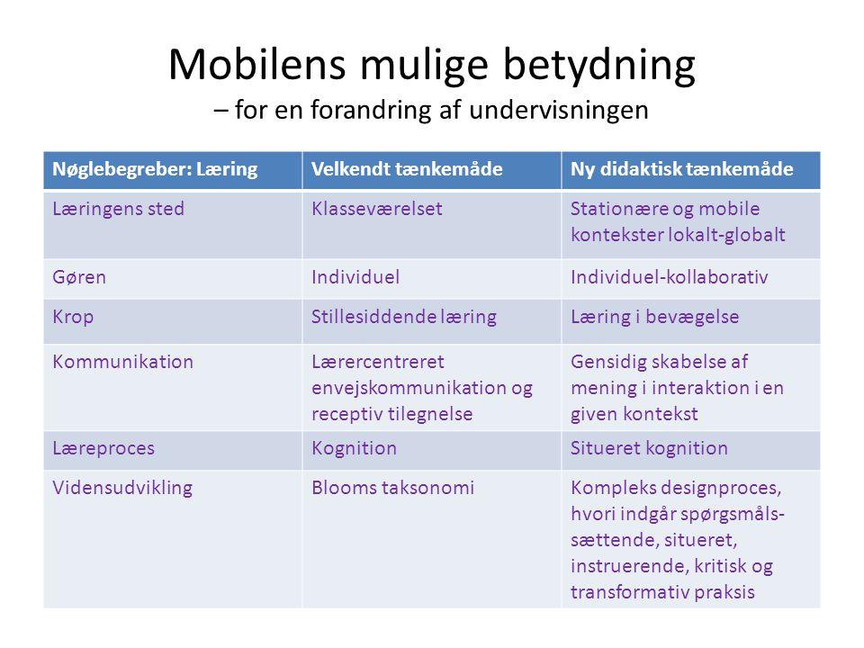 Mobilens mulige betydning – for en forandring af undervisningen Nøglebegreber: LæringVelkendt tænkemådeNy didaktisk tænkemåde Læringens stedKlassevære