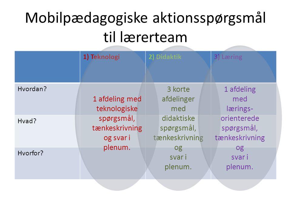 Mobilpædagogiske aktionsspørgsmål til lærerteam 1) Teknologi2) Didaktik3) Læring Hvordan? Hvad? Hvorfor? 3 korte afdelinger med didaktiske spørgsmål,