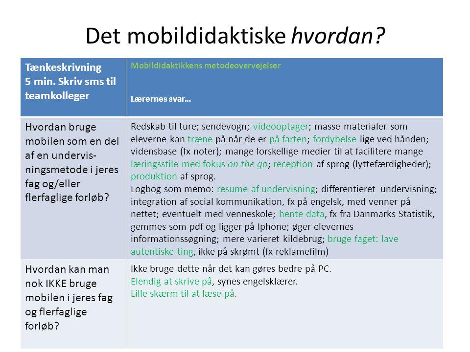 Det mobildidaktiske hvordan? Tænkeskrivning 5 min. Skriv sms til teamkolleger Mobildidaktikkens metodeovervejelser Lærernes svar… Hvordan bruge mobile