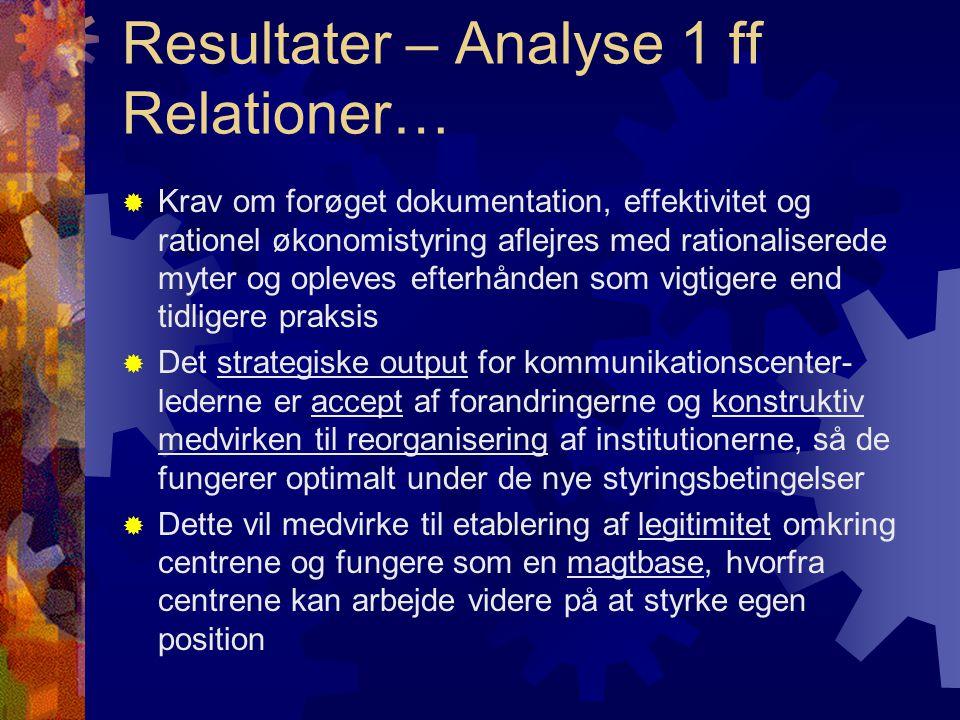 Resultater – Analyse 1 ff Relationer…  Krav om forøget dokumentation, effektivitet og rationel økonomistyring aflejres med rationaliserede myter og opleves efterhånden som vigtigere end tidligere praksis  Det strategiske output for kommunikationscenter- lederne er accept af forandringerne og konstruktiv medvirken til reorganisering af institutionerne, så de fungerer optimalt under de nye styringsbetingelser  Dette vil medvirke til etablering af legitimitet omkring centrene og fungere som en magtbase, hvorfra centrene kan arbejde videre på at styrke egen position