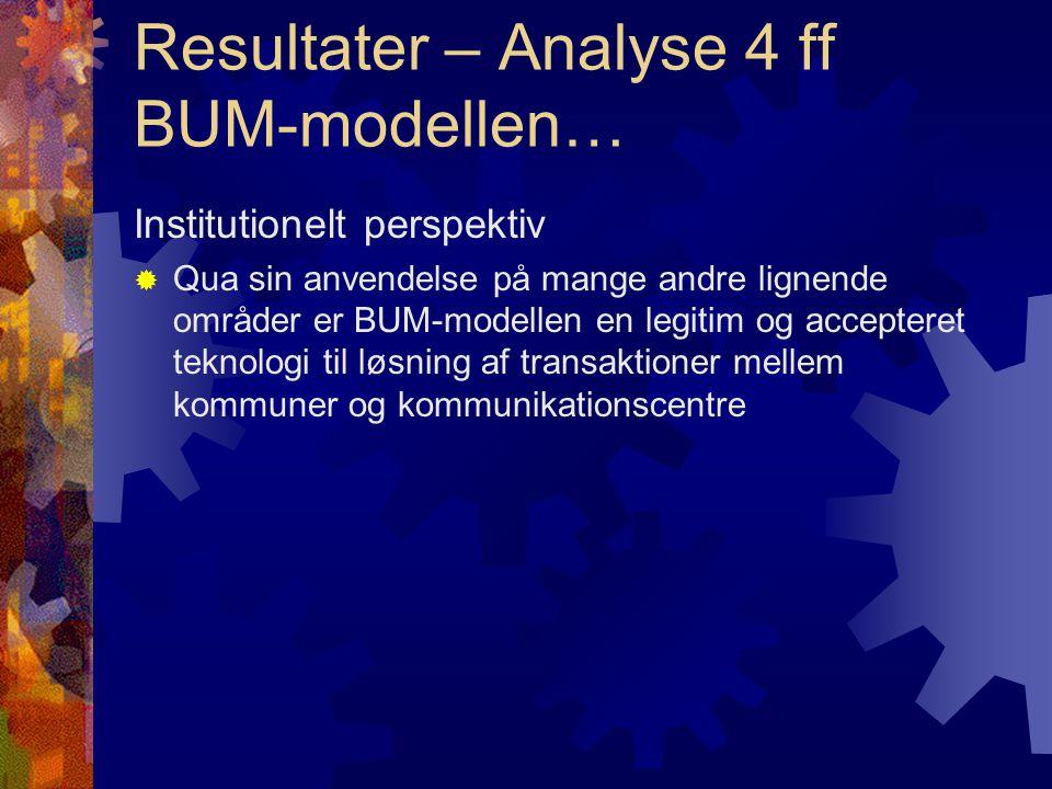 Resultater – Analyse 4 ff BUM-modellen… Institutionelt perspektiv  Qua sin anvendelse på mange andre lignende områder er BUM-modellen en legitim og accepteret teknologi til løsning af transaktioner mellem kommuner og kommunikationscentre