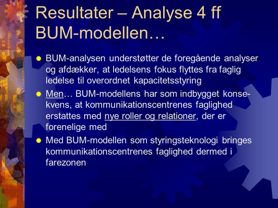 Resultater – Analyse 4 ff BUM-modellen…  BUM-analysen understøtter de foregående analyser og afdækker, at ledelsens fokus flyttes fra faglig ledelse til overordnet kapacitetsstyring  Men… BUM-modellens har som indbygget konse- kvens, at kommunikationscentrenes faglighed erstattes med nye roller og relationer, der er forenelige med  Med BUM-modellen som styringsteknologi bringes kommunikationscentrenes faglighed dermed i farezonen