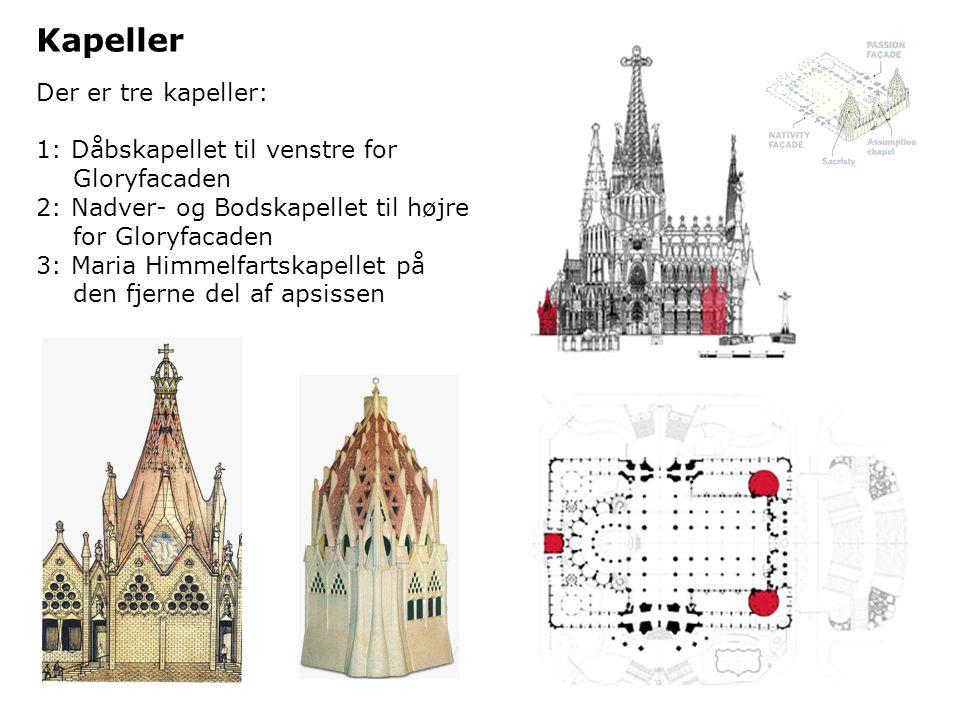 Klosteret som løber rundt om hele kirken er et sted/rum som forbinder facaderne, sakristierne og kapellerne.