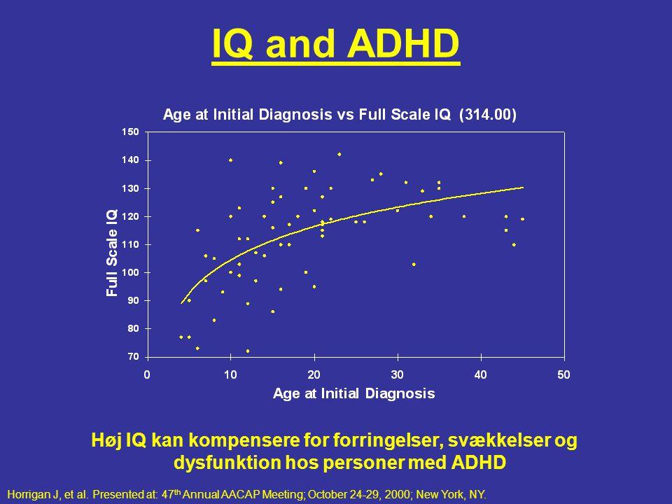 IQ and ADHD Høj IQ kan kompensere for forringelser, svækkelser og dysfunktion hos personer med ADHD Horrigan J, et al. Presented at: 47 th Annual AACA