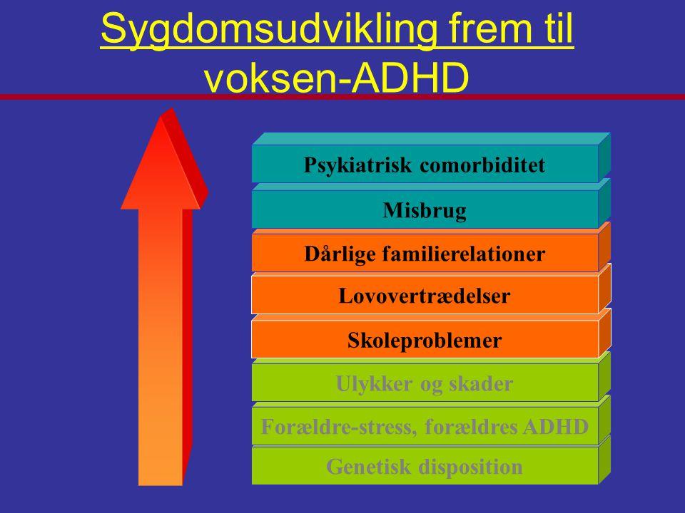 Genetisk disposition Forældre-stress, forældres ADHD Ulykker og skader Skoleproblemer Lovovertrædelser Dårlige familierelationer Misbrug Psykiatrisk c
