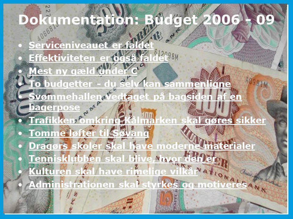Dokumentation: Budget 2006 - 09 •Serviceniveauet er faldetServiceniveauet er faldet •Effektiviteten er også faldetEffektiviteten er også faldet •Mest