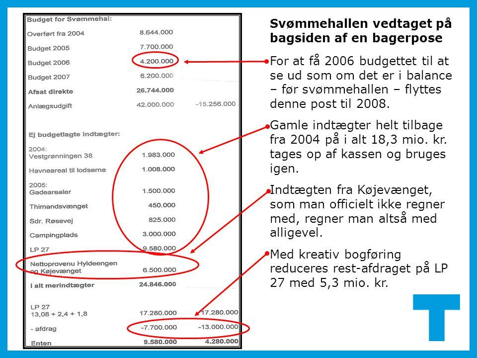 Svømmehallen vedtaget på bagsiden af en bagerpose For at få 2006 budgettet til at se ud som om det er i balance – før svømmehallen – flyttes denne post til 2008.