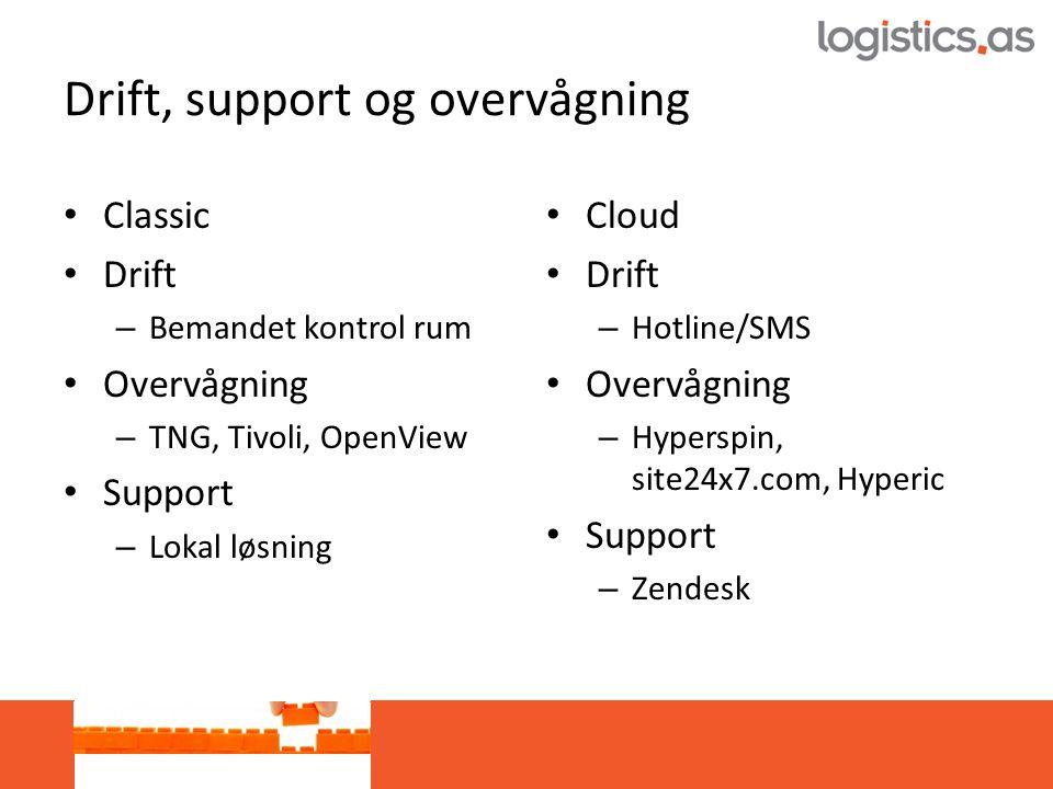 Drift, support og overvågning • Classic • Drift – Bemandet kontrol rum • Overvågning – TNG, Tivoli, OpenView • Support – Lokal løsning • Cloud • Drift