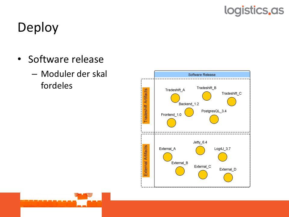 Deploy • Software release – Moduler der skal fordeles