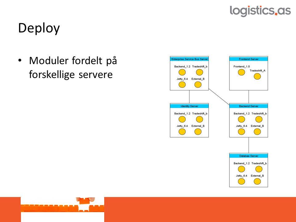 Deploy • Moduler fordelt på forskellige servere