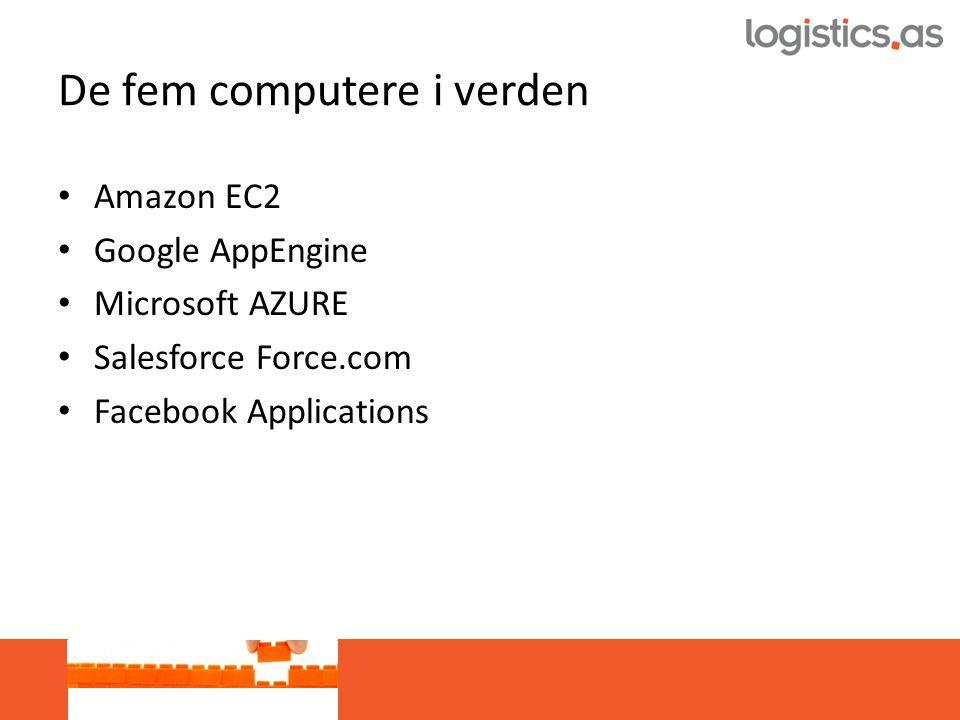 Amazon Elastic Compute Cloud (EC2) • AMI – Amazon Machine Image: Et image som er gemt.