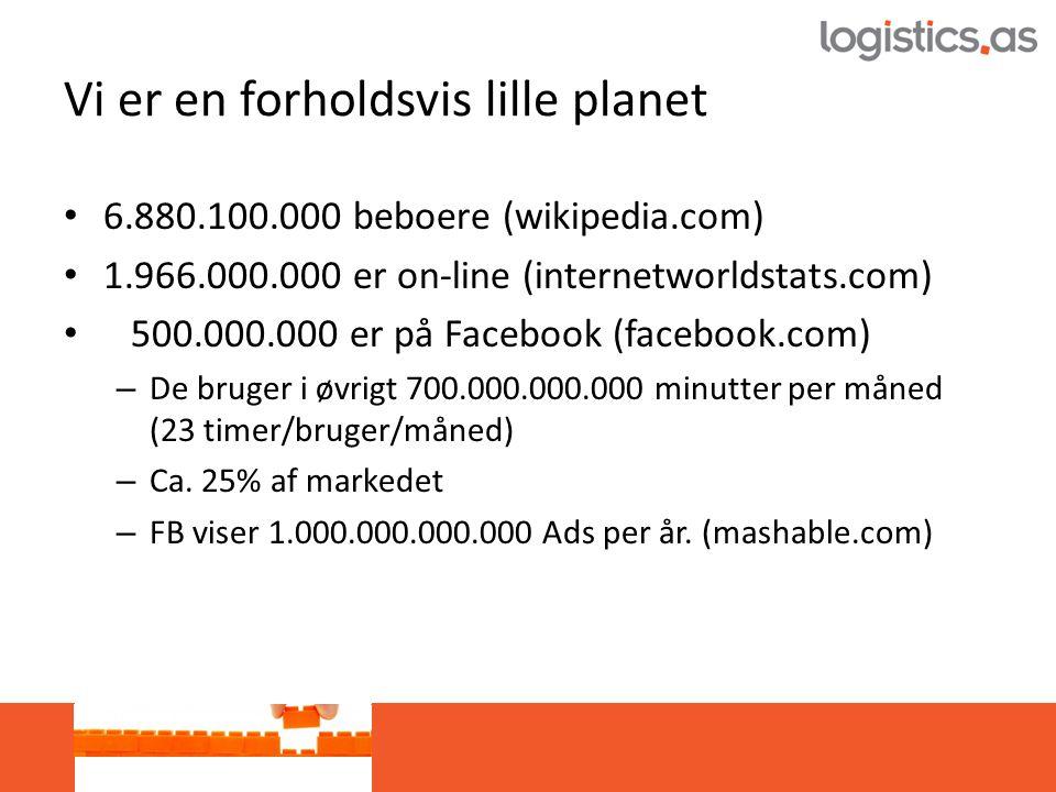 Vi er en forholdsvis lille planet • 6.880.100.000 beboere (wikipedia.com) • 1.966.000.000 er on-line (internetworldstats.com) • 500.000.000 er på Facebook (facebook.com) – De bruger i øvrigt 700.000.000.000 minutter per måned (23 timer/bruger/måned) – Ca.