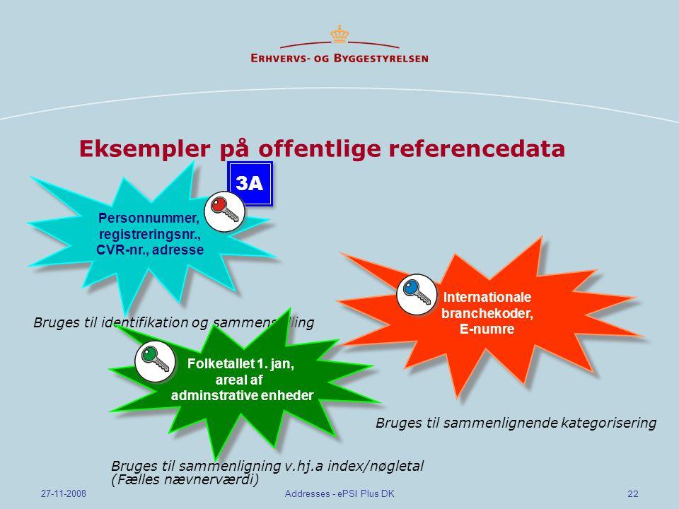 22 27-11-2008Addresses - ePSI Plus DK Eksempler på offentlige referencedata Personnummer, registreringsnr., CVR-nr., adresse Bruges til identifikation og sammenstilling Internationale branchekoder, E-numre Bruges til sammenlignende kategorisering 3A Folketallet 1.