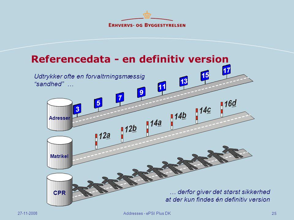 25 27-11-2008Addresses - ePSI Plus DK Referencedata - en definitiv version CPR Matrikel Adresser … derfor giver det størst sikkerhed at der kun findes én definitiv version Udtrykker ofte en forvaltrningsmæssig sandhed …