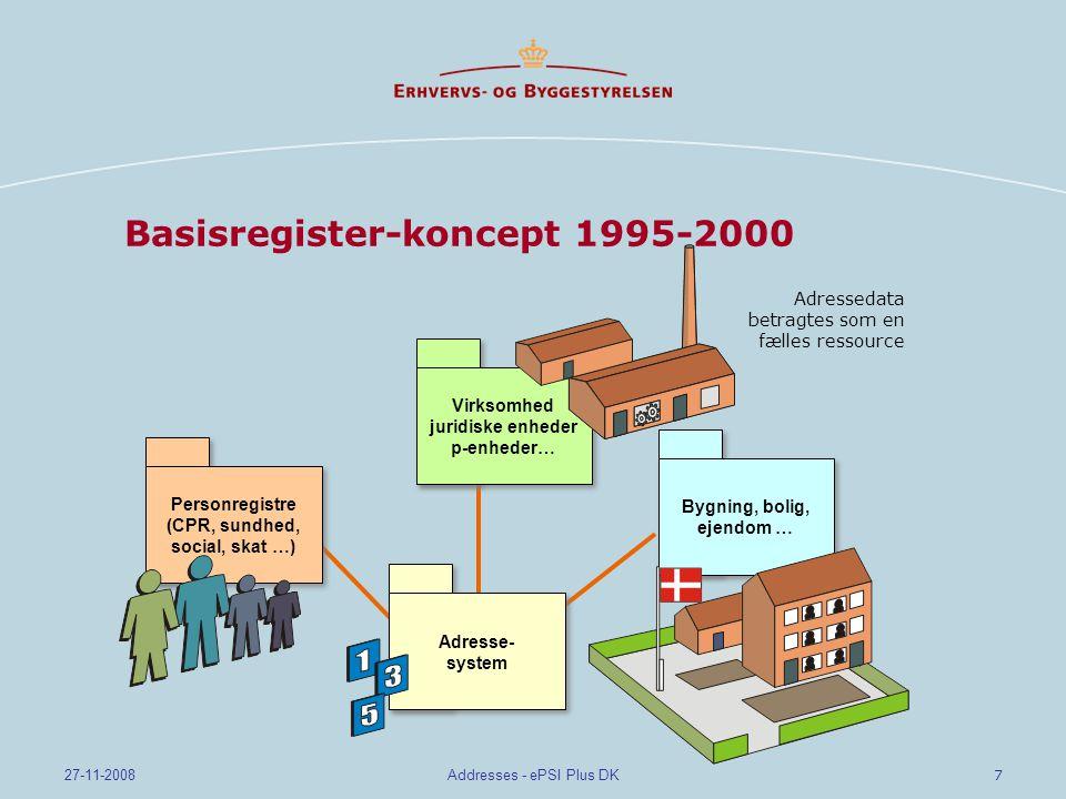 7 27-11-2008Addresses - ePSI Plus DK Adresse- system Adressedata betragtes som en fælles ressource Basisregister-koncept 1995-2000 Personregistre (CPR, sundhed, social, skat …) Personregistre (CPR, sundhed, social, skat …) Virksomhed juridiske enheder p-enheder… Bygning, bolig, ejendom … Bygning, bolig, ejendom …
