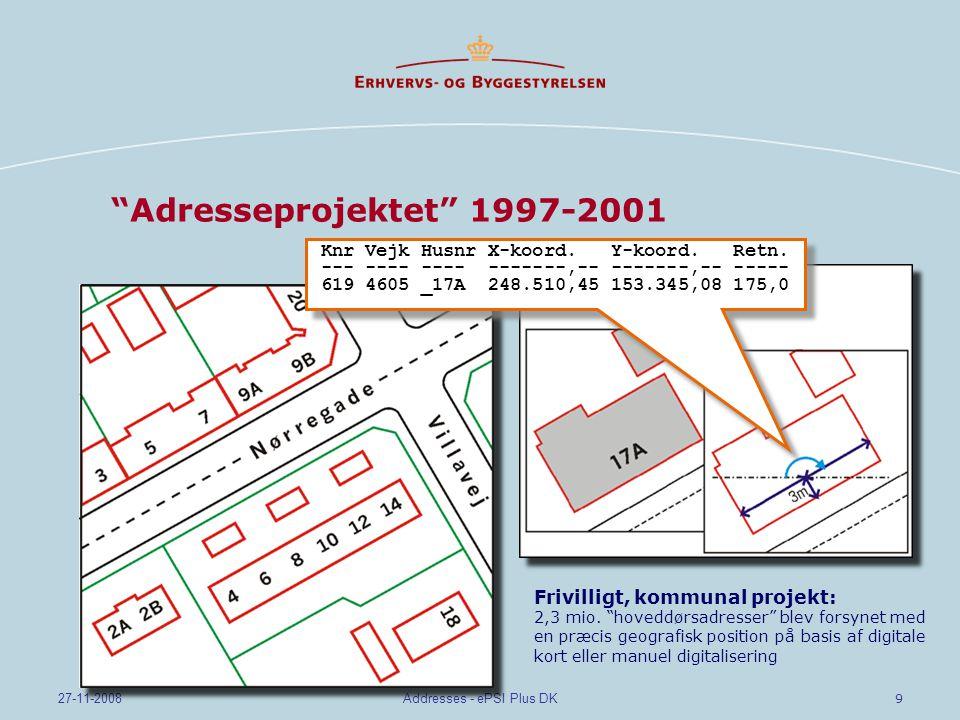 9 27-11-2008Addresses - ePSI Plus DK Adresseprojektet 1997-2001 Frivilligt, kommunal projekt: 2,3 mio.