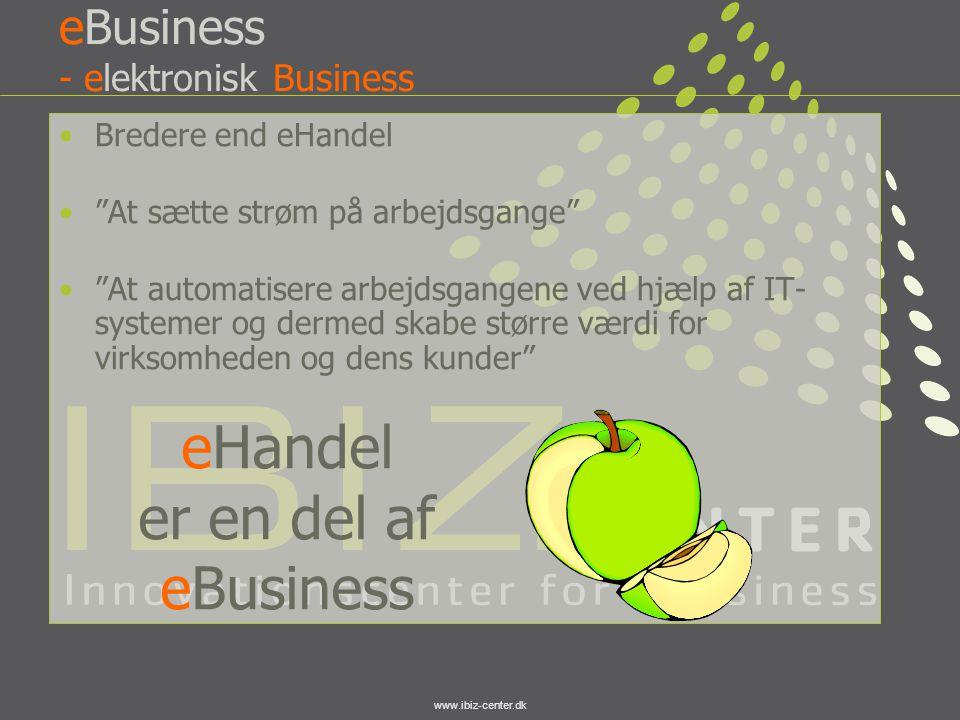"""www.ibiz-center.dk eBusiness - elektronisk Business •Bredere end eHandel •""""At sætte strøm på arbejdsgange"""" •""""At automatisere arbejdsgangene ved hjælp"""